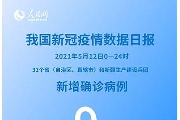 国家卫健委5月12日新增新冠肺炎确诊病例9例均为境外输入病例